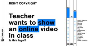 E se um professor precisar de mostrar um vídeo numa aula?